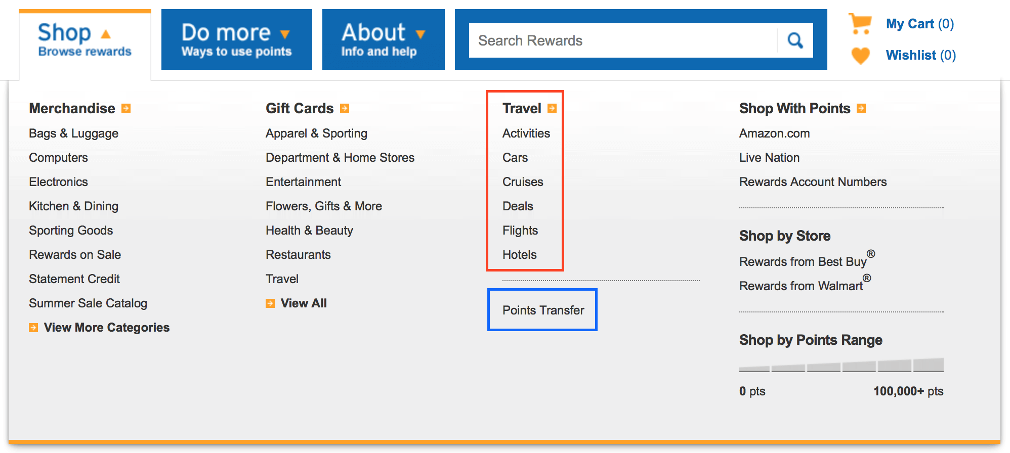 how to use manual credit card slips